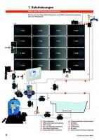 OKU Solarabsorber-Set bis 18 m2 Wasseroberfläche